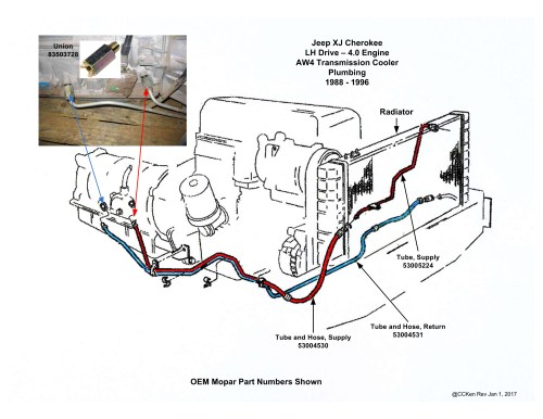small resolution of 1996 jeep automatic transmission wiring diagram wiring diagram sample2000 jeep xj auto trans wiring wiring diagram
