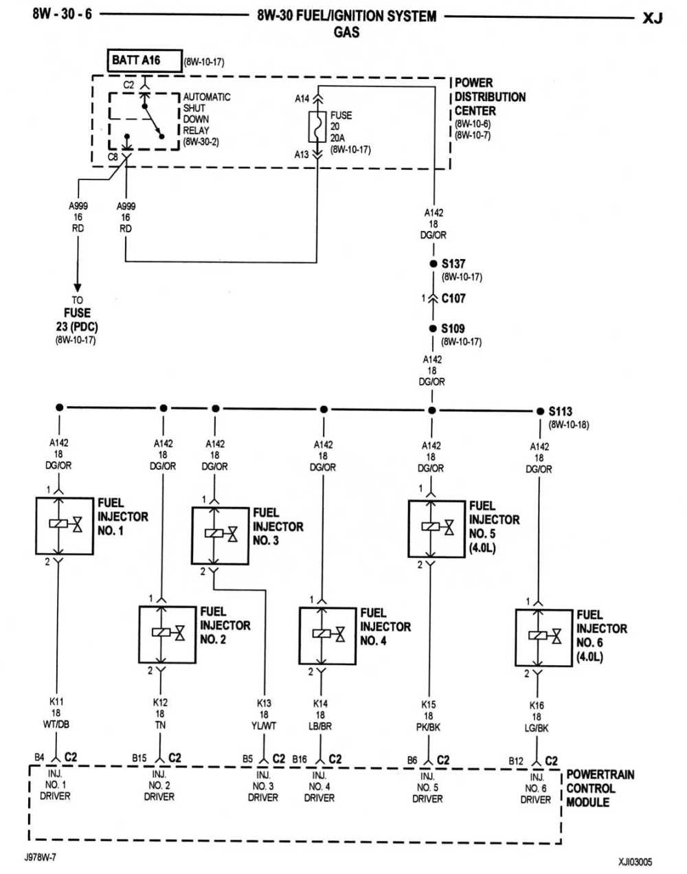 medium resolution of jeep yj wiring diagram injector data schematic diagram 1997 jeep wrangler fuse diagram fuel injector