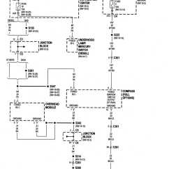 Keyless Entry Wiring Diagram Ford Onan P220 Jeep Cherokee Auto