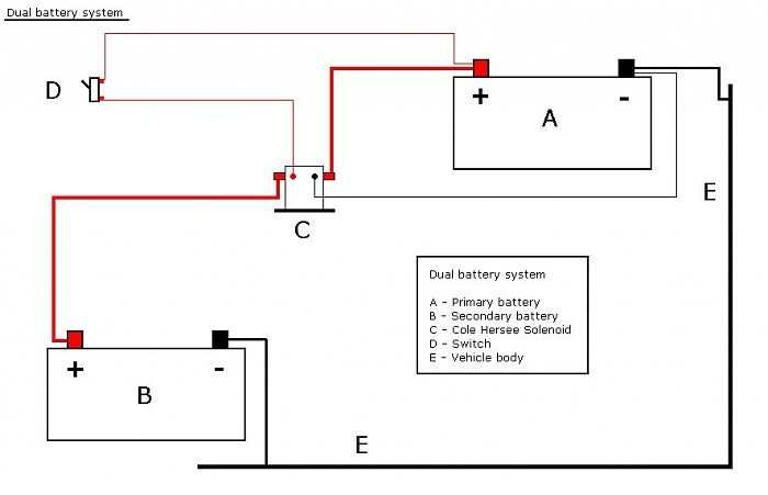 Marine Push Pull Switch Wiring Diagram, Marine, Free
