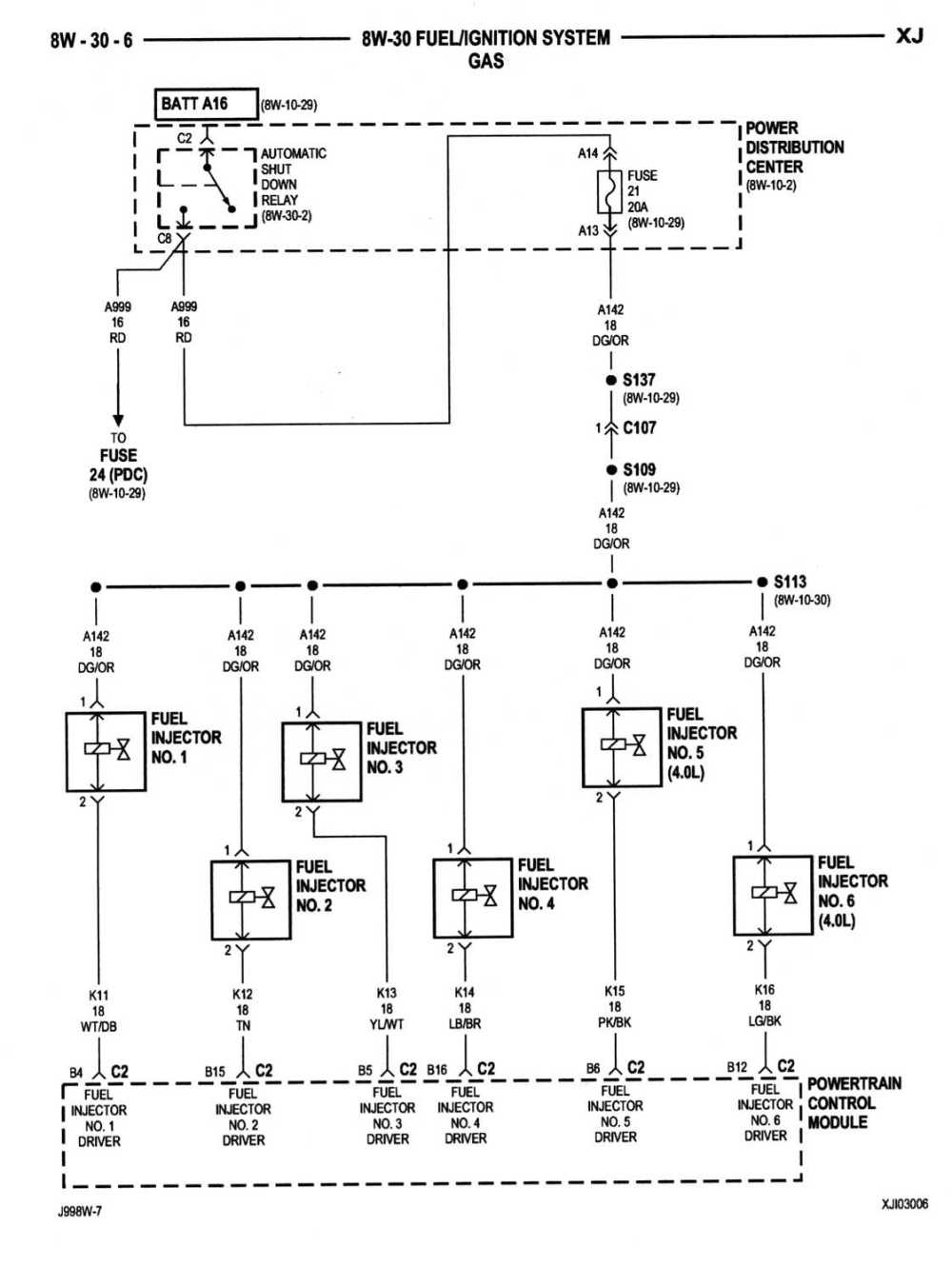 medium resolution of 98 cherokee ignition diagram wiring diagram 98 jeep 4 0 wiring diagram