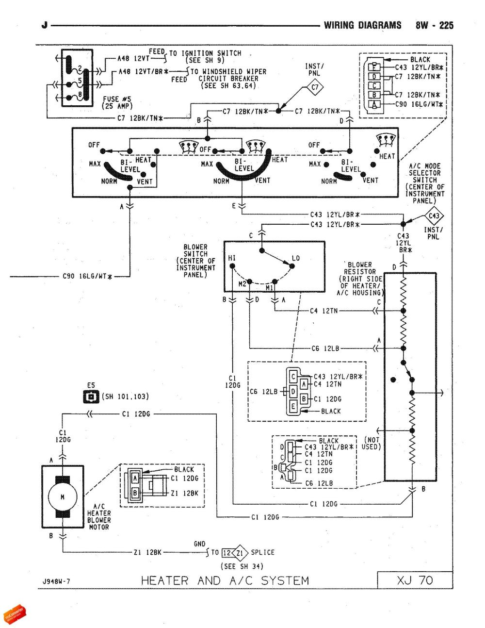 medium resolution of 1994 jeep blower motor wiring diagram