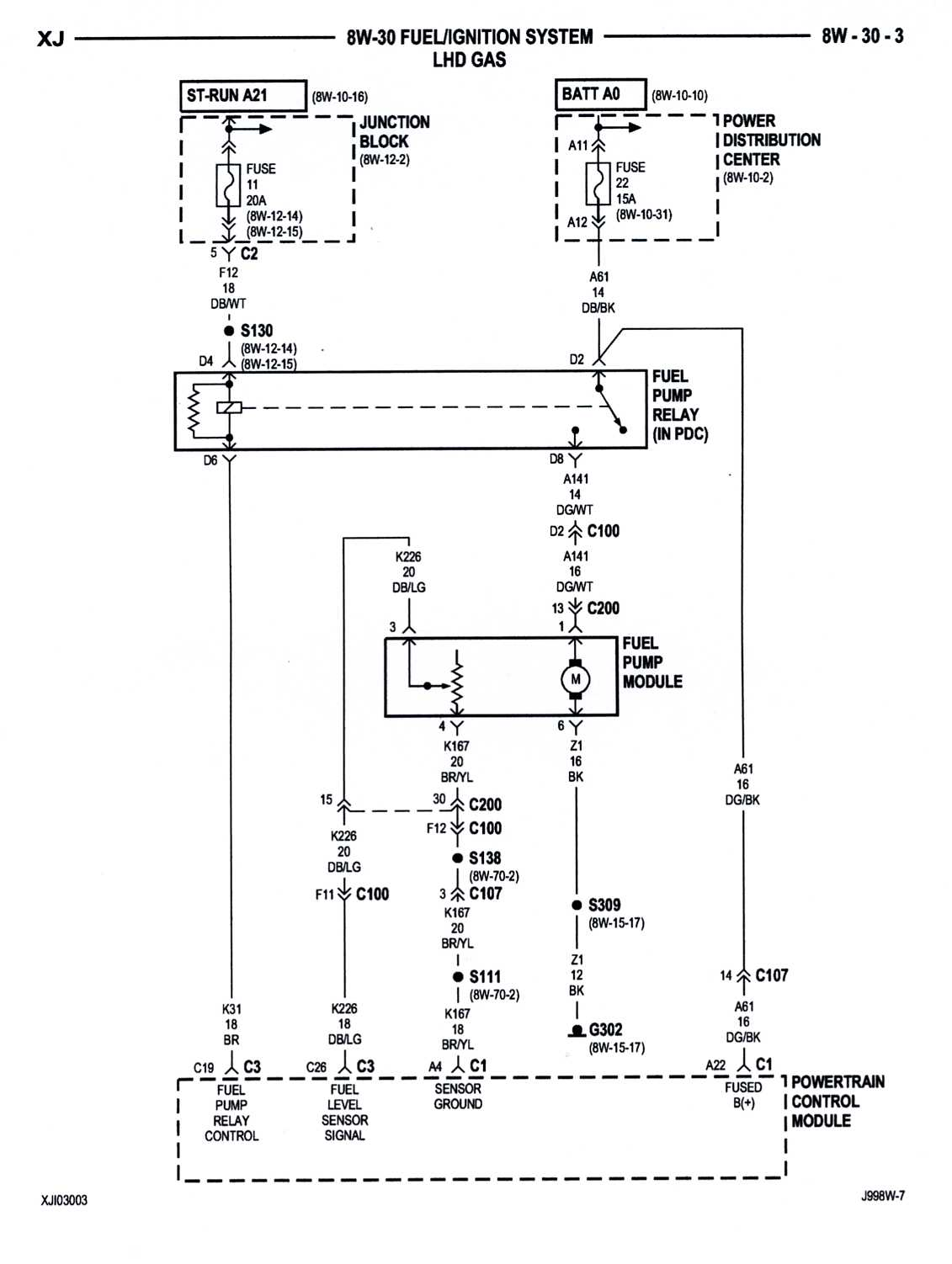 Wiring Diagram 1996 Jeep Cherokee Gauges Not Working. Jeep