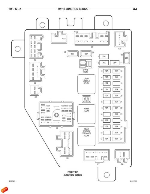 small resolution of power seat fuse jeep cherokee forum power seat fuse diagram