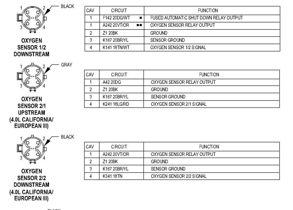 medium resolution of 01 cherokee o2 sensor engine wiring diagram jeep 2005 honda accord oxygen sensor wiring diagram