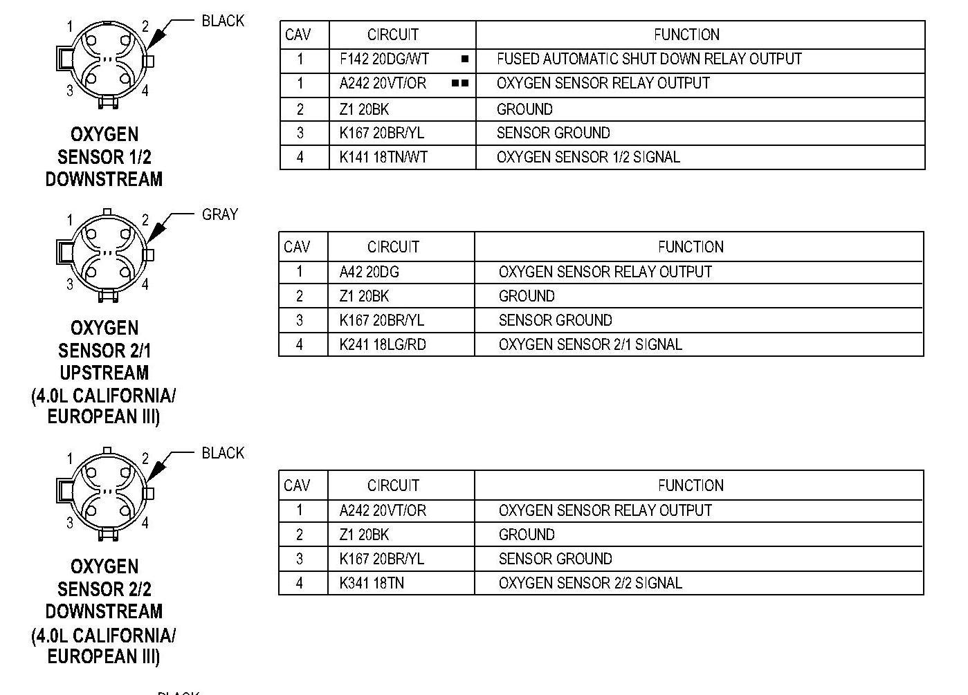 hight resolution of 01 cherokee o2 sensor engine wiring diagram jeep 2005 honda accord oxygen sensor wiring diagram