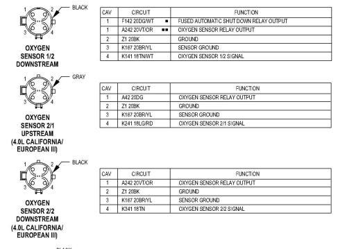 small resolution of 01 cherokee o2 sensor engine wiring diagram jeep 2005 honda accord oxygen sensor wiring diagram