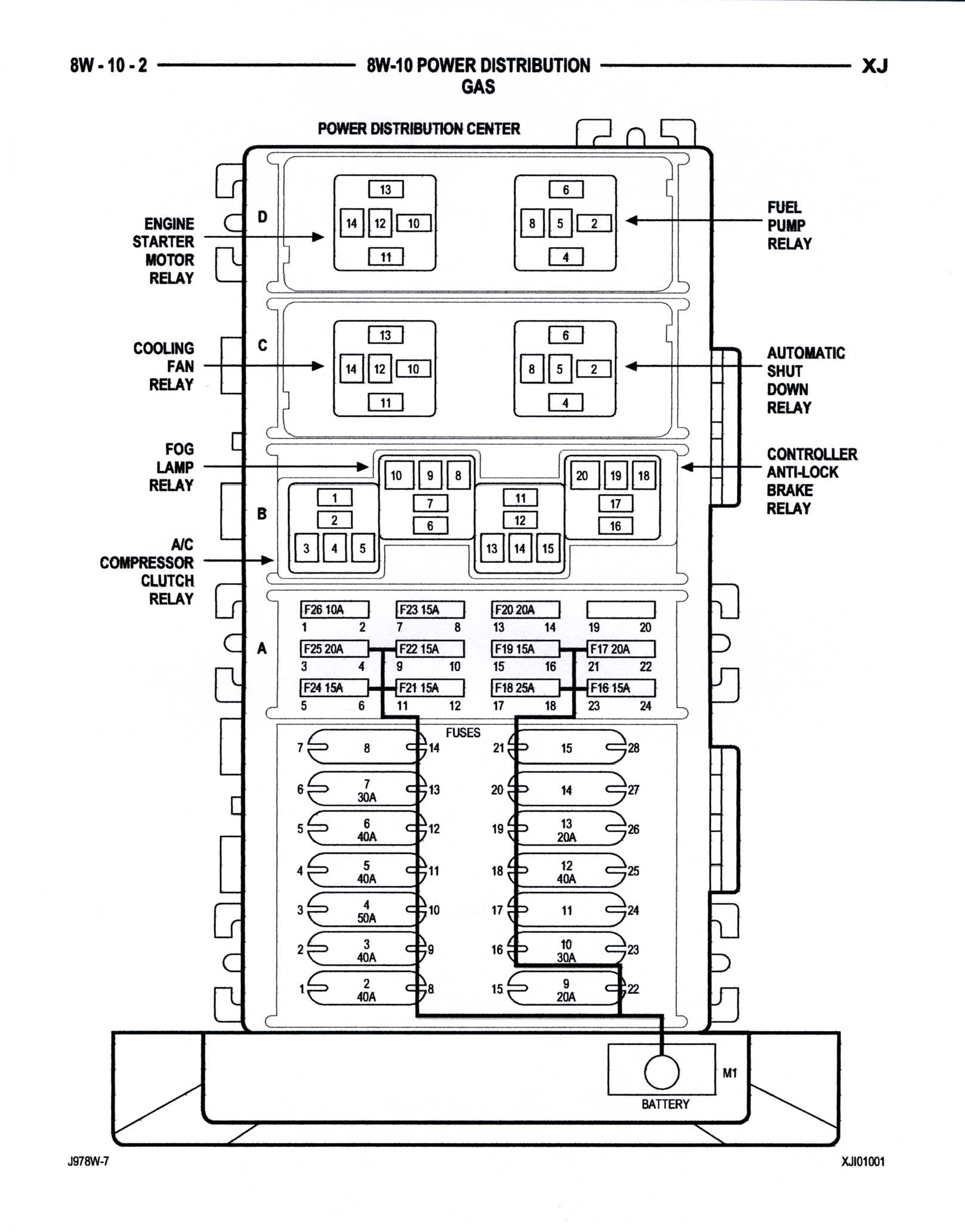 91 cherokee wiring diagram for home network chevy silverado xj forum html autos post