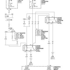 99 Jeep Grand Cherokee Laredo Wiring Diagram Stanley Garage Door Opener Parts Oxygen Sensor Problems - Forum