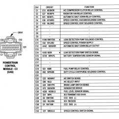 1999 Jeep Wrangler Tj Wiring Diagram 30ampere Ladestecker Code P1694, New Cps, No Bus!! - Cherokee Forum