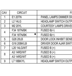 jeep cherokee headlight switch wiring diagram [ 2043 x 868 Pixel ]