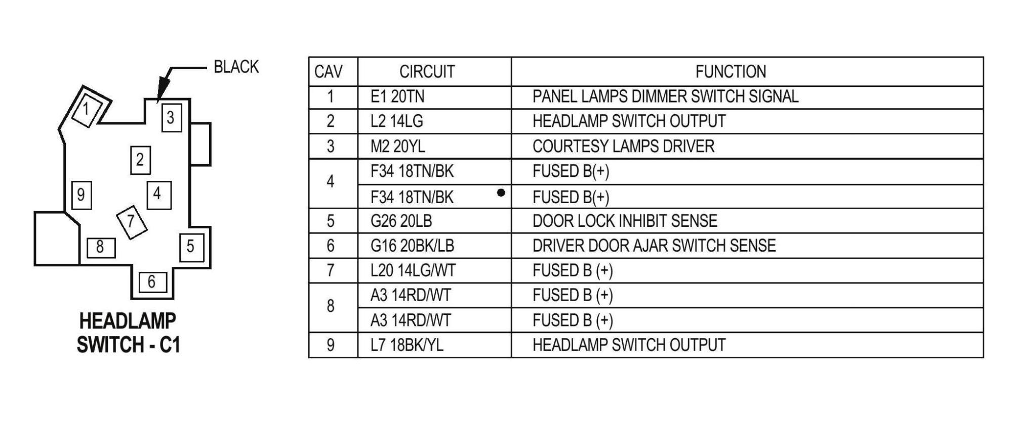 hight resolution of jeep cherokee headlight switch wiring diagram