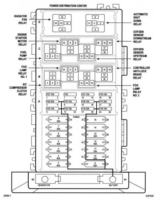 small resolution of 98 jeep cherokee fuse box wiring diagram name 1998 jeep cherokee fuse box diagram layout