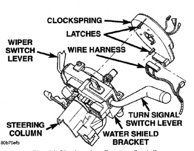 Wire Diagram 1997 Jeep Cherokee Clock Spring