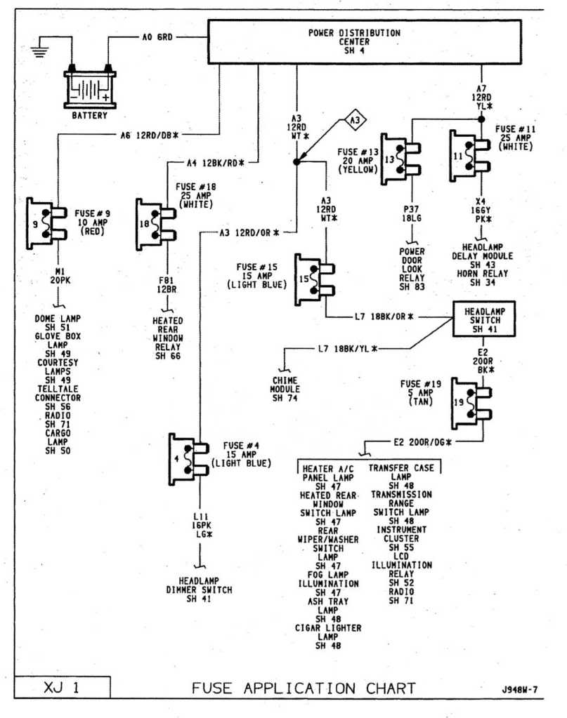 medium resolution of wrg 7447 2002 jeep grand cherokee laredo fuse diagram fuse box diagram jeep cherokee 1997 moreover jeep grand cherokee iod