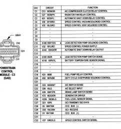 1997 jeep grand cherokee pcm wiring diagram wiring diagram toolboxwrg 9829 97 jeep ecm wiring [ 1001 x 876 Pixel ]