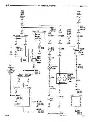1998 Jeep Cherokee Tail Light Wiring Diagram  Wiring