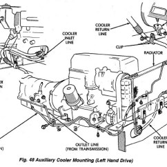 2000 Jeep Wrangler Starter Wiring Diagram When To Use Data Flow Pic, Transmission Cooler Lines - Diagram/chart Cherokee Forum