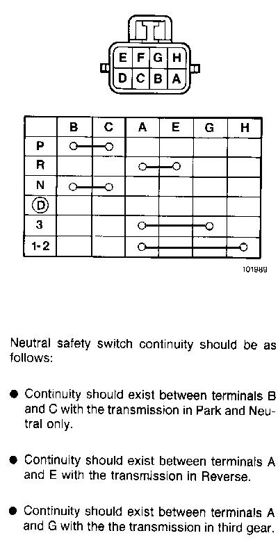 4l60e neutral safety switch wiring diagram together with