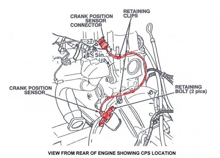 1999 Jeep Cherokee Crankshaft Position Sensor Diagram