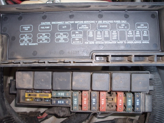 1993 Jeep Cherokee Flasher Fuse Box Diagram Car Fuse Box Diagram
