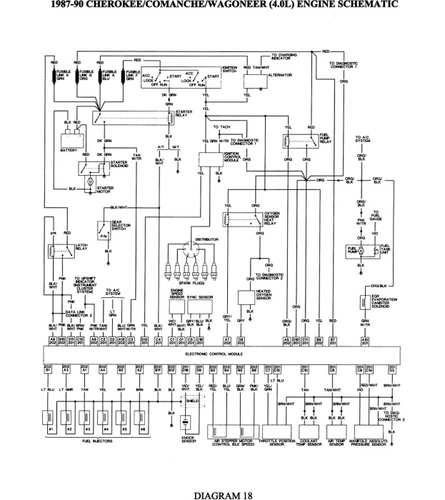 88 Chevy Astro Engine Diagram, 88, Free Engine Image For