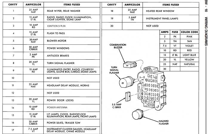 1998 jeep tj radio wiring diagram stem structure 1987 radio/clock, please help - cherokee forum