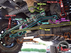 front end suspension question  Jeep Cherokee Forum
