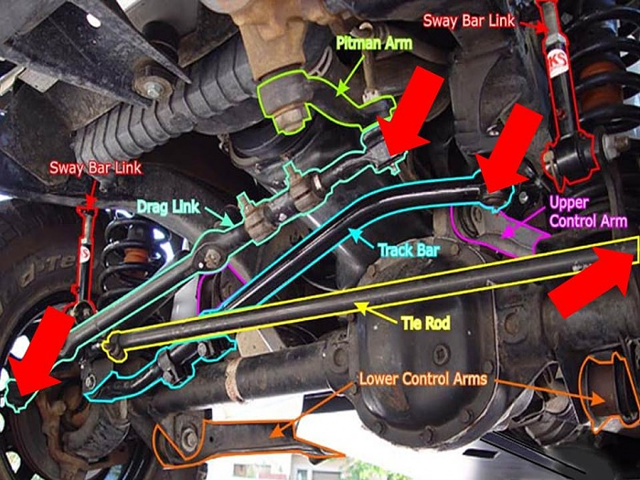 Jeep Comanche Wiring Schematic Diagram Of Zerk Fittings For 2000 Xj Jeep Cherokee Forum