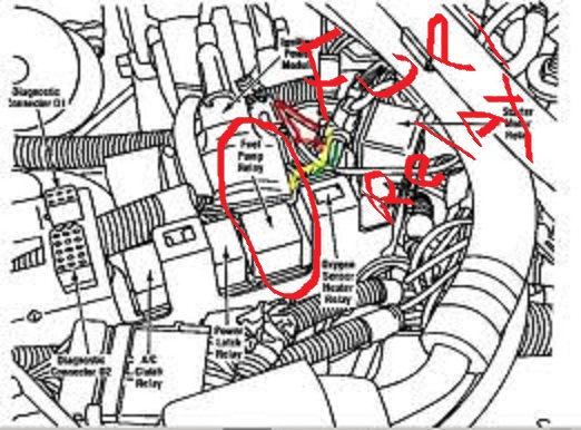 2010 Ford F150 Fuse Box Diagram Under Hood 1990 Jeep Cherokee No Start Page 4 Jeep Cherokee Forum
