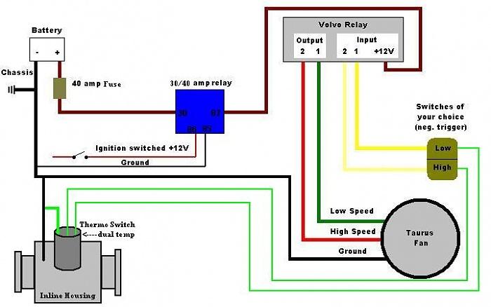 00 Jeep Xj Starter Wiring Electric Fan Swap S 10 Forum