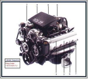 Cylinder SequenceFiring Order V8 47  Jeep Cherokee Forum