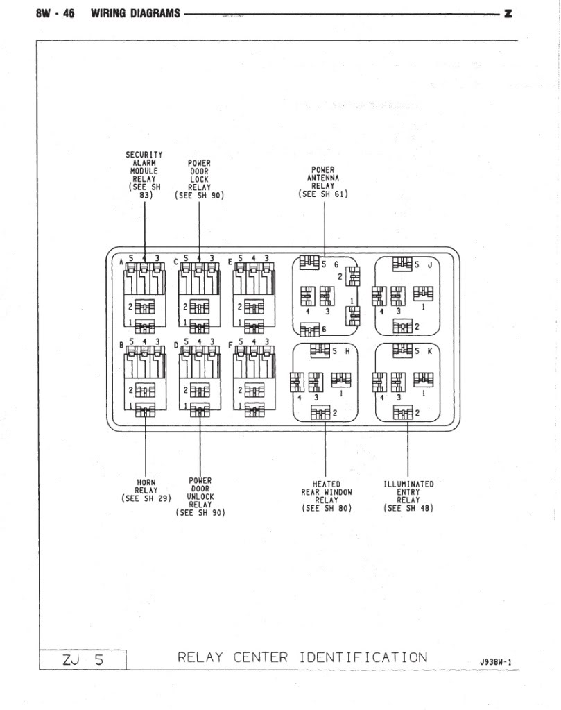 hight resolution of jeep cherokee relay diagram trusted wiring diagram jeep cherokee turn signal relay 1989 jeep cherokee relay