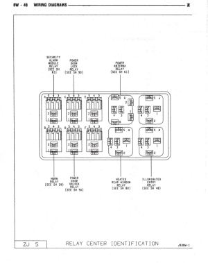 94 GCL glove box relay panel diagram?  Jeep Cherokee Forum