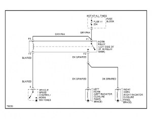 horn wiring diagram of the 1996 Jeep Cherokee Sport  Jeep Cherokee Forum