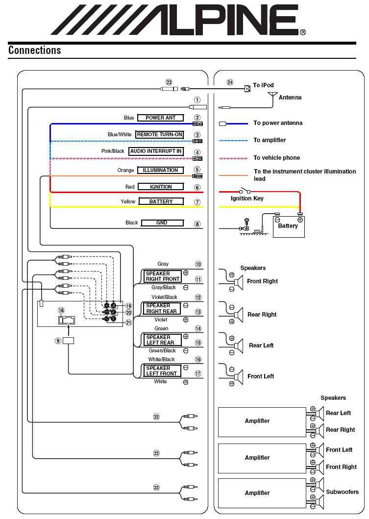 Nice Alpine Cda 9884 Wiring Diagram Pictures Inspiration ...