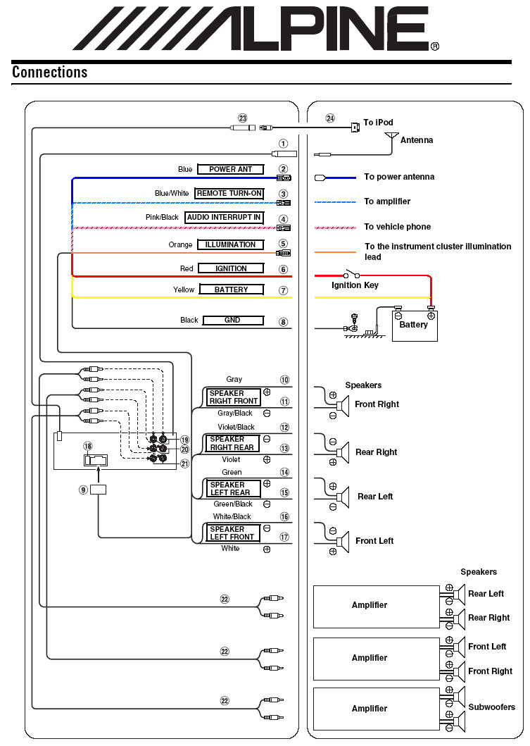 275692d1441621087 stereo illumination help alpine_connections?resize=665%2C935&ssl=1 sony cd player wiring diagram the best wiring diagram 2017 sony xplod cd player wiring diagram at bayanpartner.co