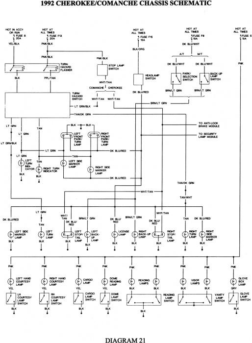 92 cherokee wiring diagram