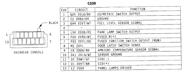 1996 Jeep Cherokee Stereo Wiring Diagram Overhead Console Transplant Jeep Cherokee Forum