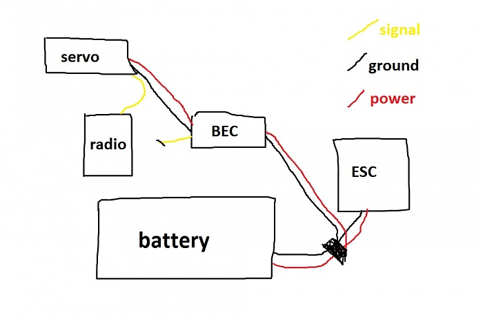 AXIAL ESC WIRING DIAGRAM - Auto Electrical Wiring Diagram on axial rx, axial fan, axial a&e 2 specs, axial brushless motor, axial speed control,