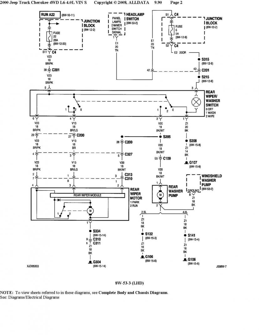 hight resolution of 1996 jeep cherokee windshield wipers wiring diagram database reg