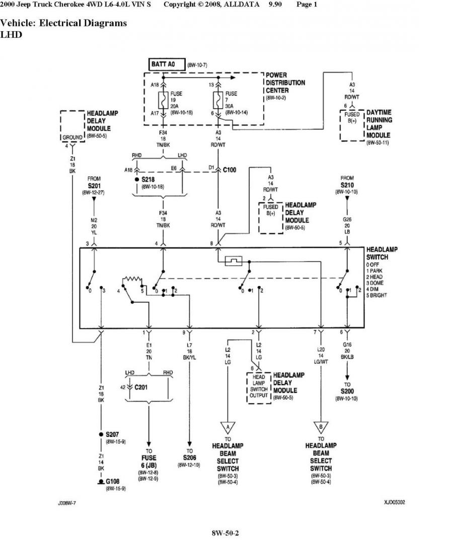 [DIAGRAM] 1988 Jeep Cherokee Headlight Wiring Diagram FULL