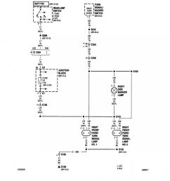 1997 jeep cherokee fog lights diagram wiring diagram used 09 jeep cj fog light wiring [ 1060 x 1211 Pixel ]