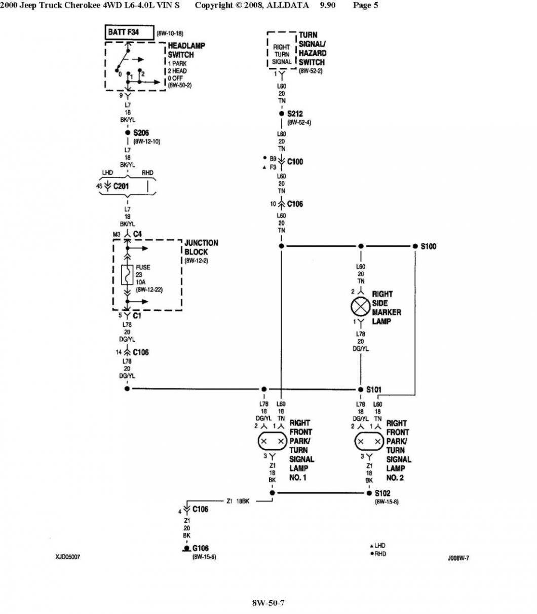 1991 jeep cherokee brake light wiring diagram 2003 nissan frontier radio xj tail