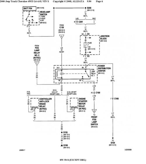 small resolution of xj oem fog light wiring headlight wiring diagram jeep fog lights wiring diagram