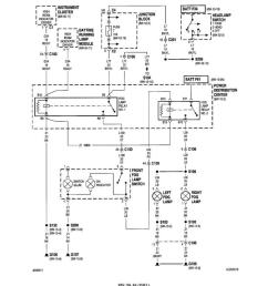 jeep xj wiring harness wiring diagram blogs rh 19 6 5 restaurant freinsheimer hof de jeep [ 856 x 957 Pixel ]