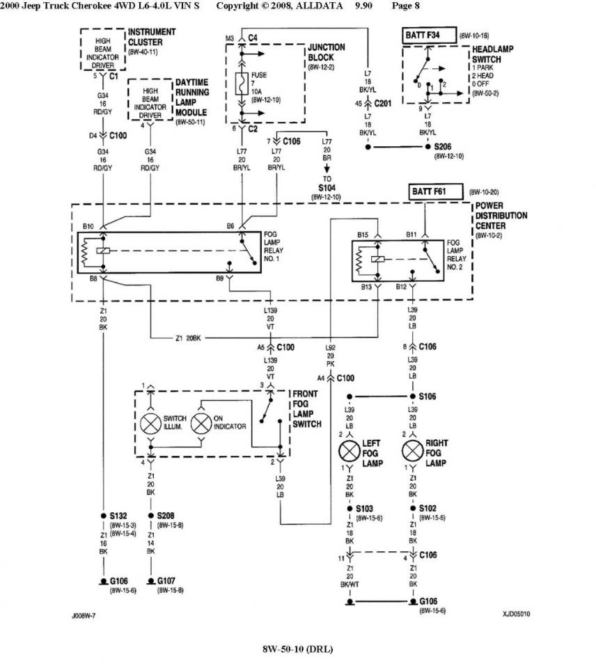 medium resolution of jeep xj wiring harness wiring diagram blogs rh 19 6 5 restaurant freinsheimer hof de jeep