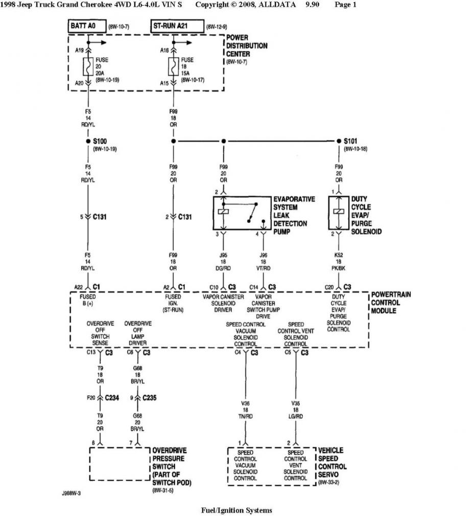 hight resolution of here are wiring diagrams based on both vehicles having 4 0 s
