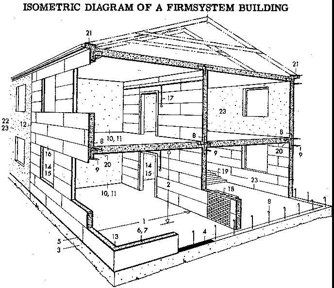 Diagram Of Building A House : 27 Wiring Diagram Images