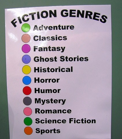 A list of common fiction genres